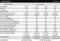 Dualsky ECO2316C V2 KV980 Außenläufer